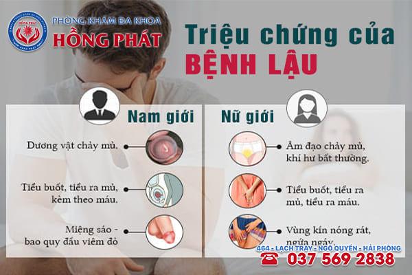 Một số triệu chứng điển hình về bệnh lậu ở nam và nữ giới