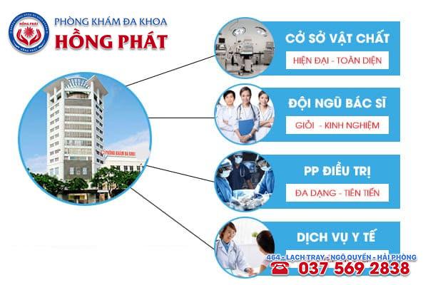 Phòng Khám Hồng Phát - Địa chỉ điều trị hôi nách uy tín, hiệu quả tại Hải Phòng