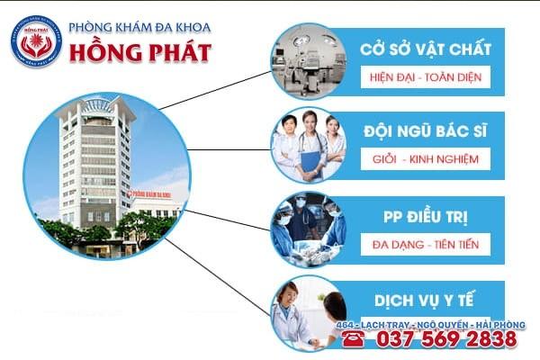 Phòng Khám Hồng Phát - địa chỉ chữa trị bệnh rối loạn cương dương tại Hải Phòng uy tín