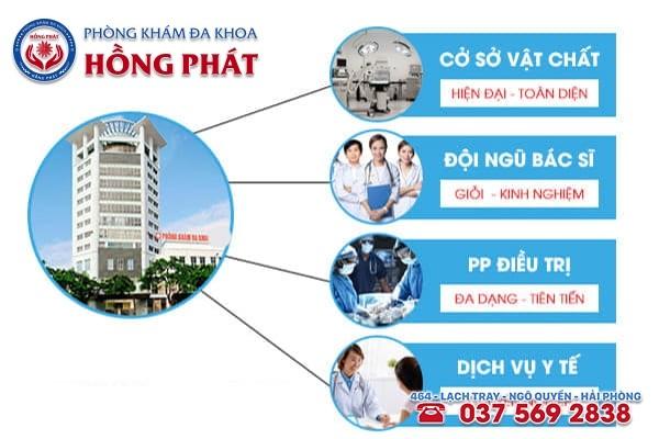 Phòng Khám Hồng Phát - Địa chỉ chữa trị bệnh viêm tinh hoàn tại Hải Phòng uy tín