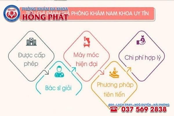 Tiêu chí để lựa chọn đúng địa chỉ khám chữa trị bệnh liệt dương ở Quảng Ninh uy tín