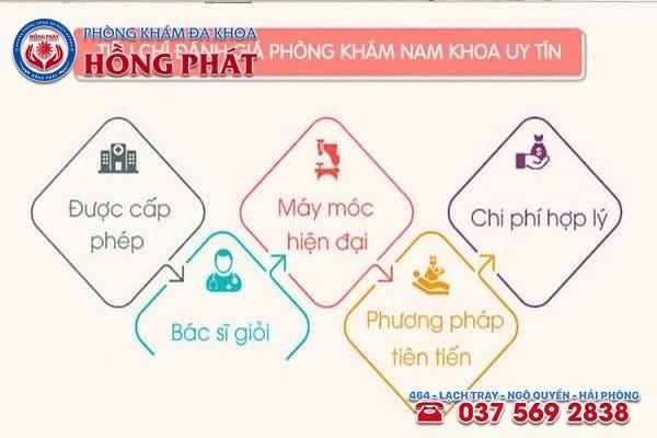 Tiêu chí đánh giá địa chỉ chữa trị bệnh rối loạn cương dương ở Quảng Ninh an toàn