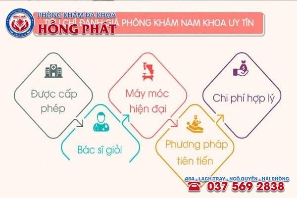 Tiêu chí đánh giá một địa chỉ chữa trị bệnh yếu sinh lý ở Quảng Ninh chất lượng, hiệu quả