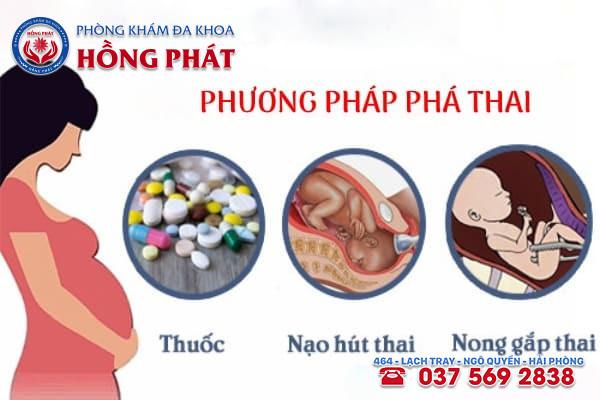 Những phương pháp phá thai phổ biến hiện nay