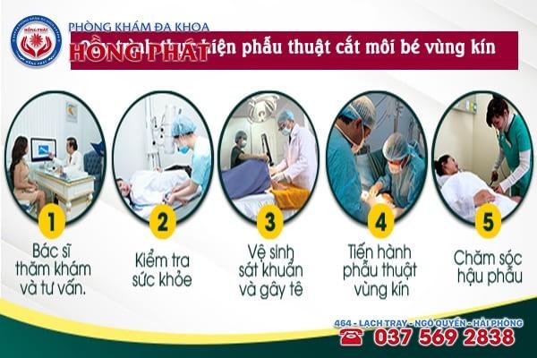 Quy trình thực hiện phẫu thuật cắt môi bé vùng kín đúng chuẩn an toàn