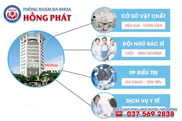 Phòng Khám Hồng Phát - Địa chỉ cắt bao quy đầu thẩm mỹ, an toàn với mức phí hợp lý