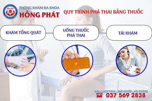 Thai bao nhiêu tuần thì phá được bằng thuốc?